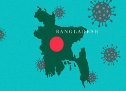 BANGLADESH NOW 8TH IN GLOBAL WEEKLY INCREASE IN COVID-19 CASES: WHO