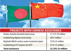 CHINESE LOAN DEALS FOR FOUR PROJECTS HOPEFULLY THIS YEAR