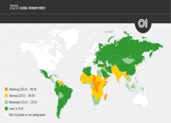GLOBAL HUNGER INDEX: BANGLADESH MOVES 13 NOTCHES UP