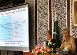 Pakistani dossier on Indian terror sponsorship has big implications