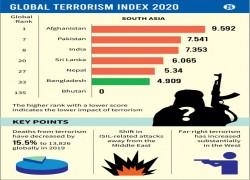 BANGLADESH IMPROVES ON TERRORISM RISK
