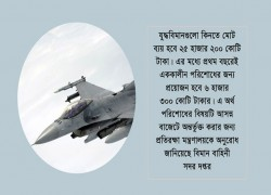বাংলাদেশ: ২৫ হাজার কোটি টাকায় ১৬টি যুদ্ধবিমান কেনার উদ্যোগ
