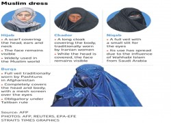 Taliban orders university women in Afghanistan to wear face-covering niqab